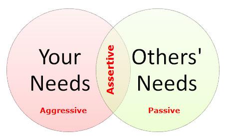 assertive1