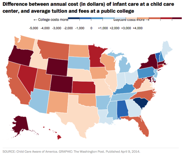 Childcare-College-Costs