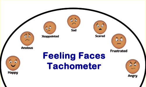 Feeling-Faces-Tachometer
