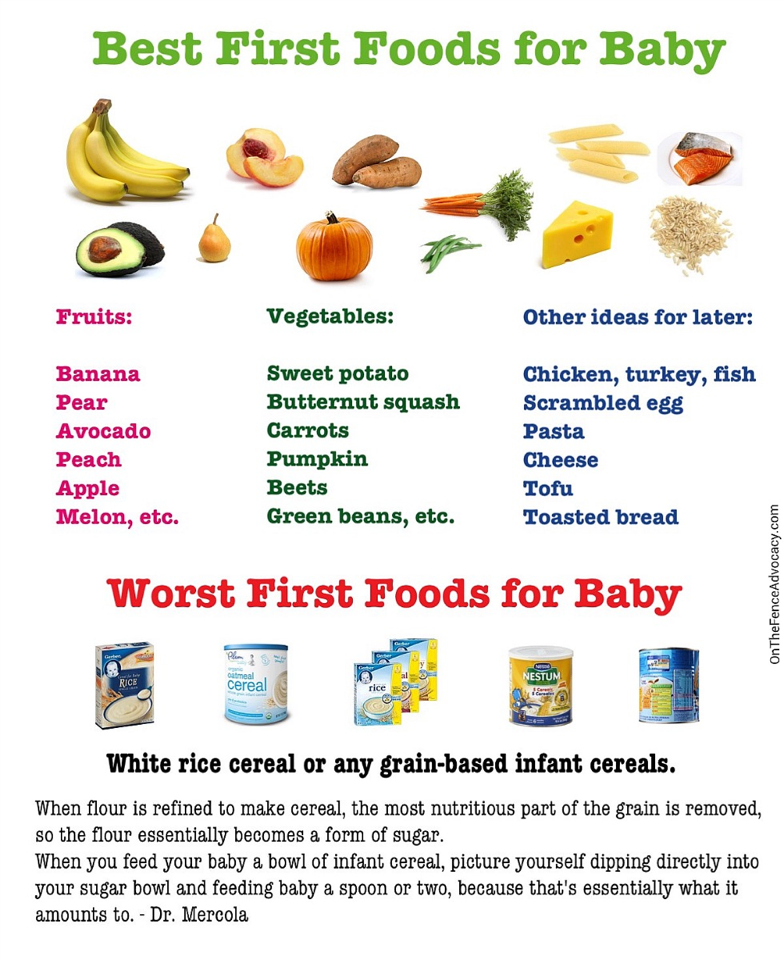 First Foods For Baby  Months