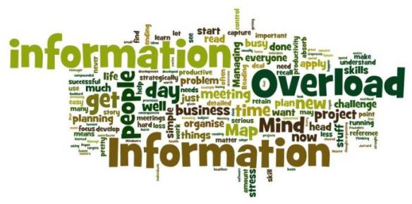 Information_Overload_Stress-Wordle
