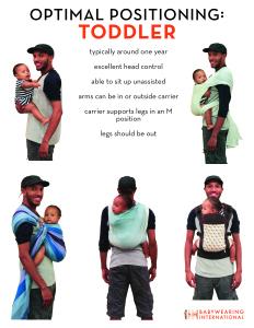 Optimal-Positioning-Toddler-85x11-01